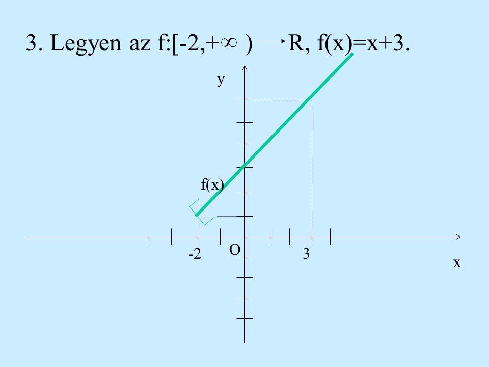 3. Legyen az f:[-2,+ ) R, f(x)=x+3.